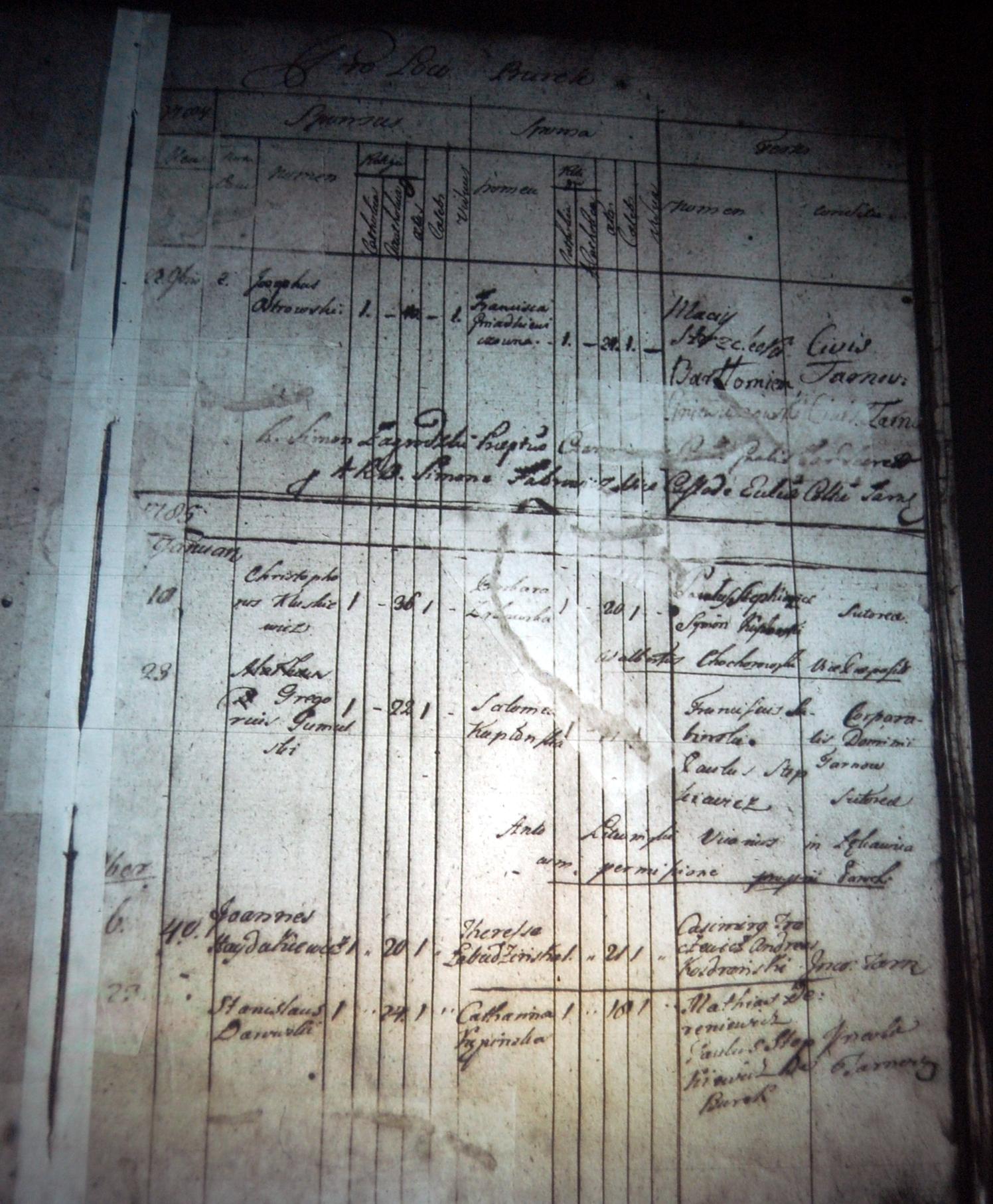 Akt małżeństwa Darowski-Kępińska, Tarnów 1785