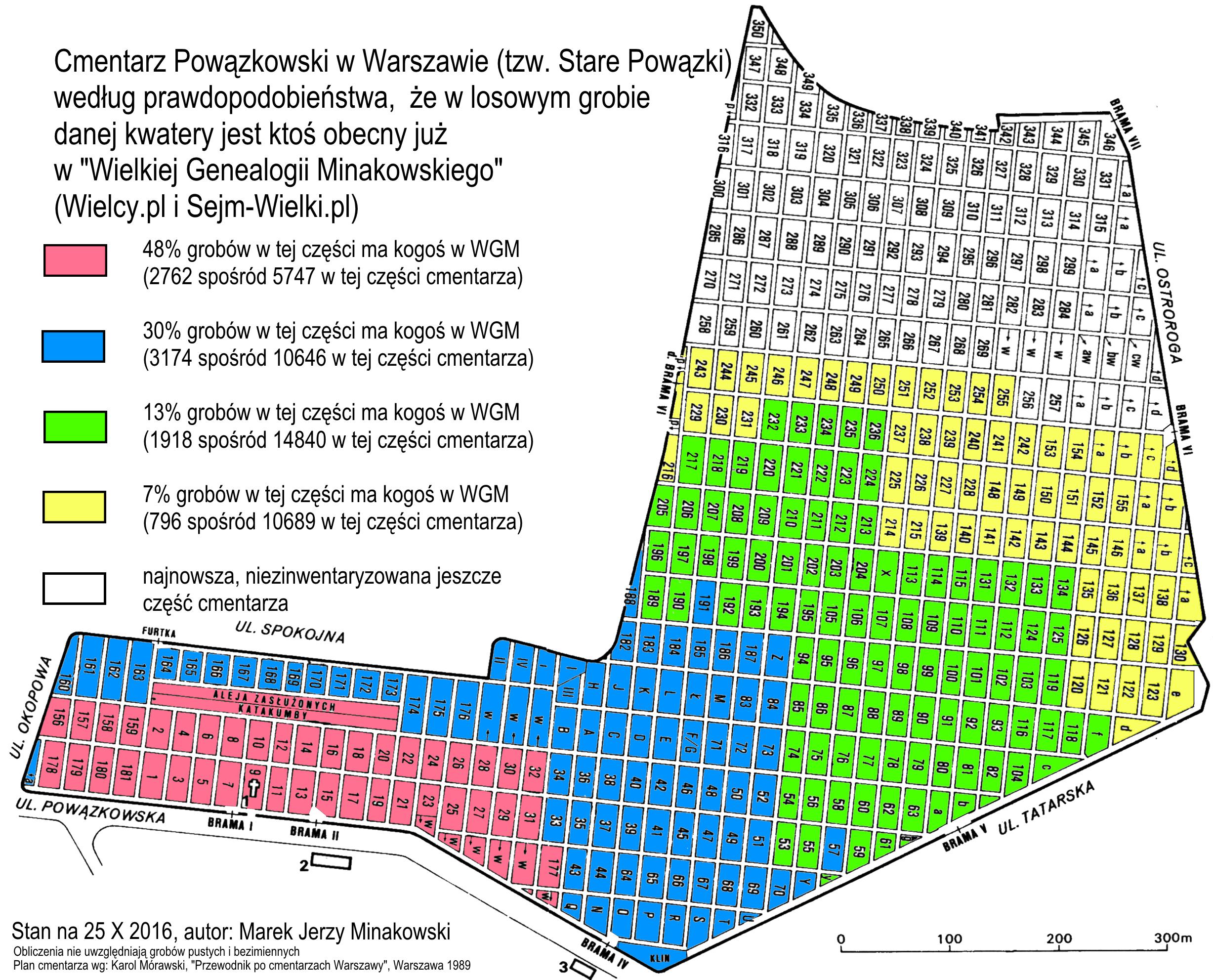 Stan opracowania cm. Powązkowskiego (X 2016)